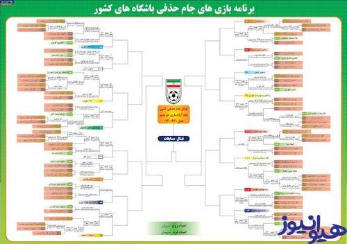 قرعه کشی جام حذفی ایران